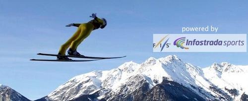 Zahlen und Fakten zum Weltcup in Innsbruck