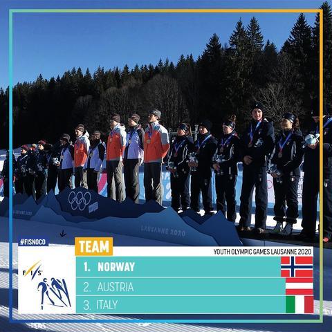 YOG: Norwegen gewinnt im Nordic Mixed Team